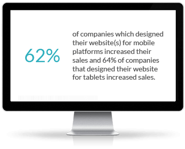 responsive design increases sales