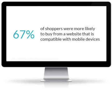 responsive design increases conversions